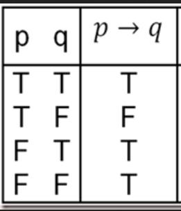 logic umpdua math war truth tables
